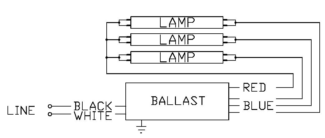 philips advance ballast wiring diagrams ewiring