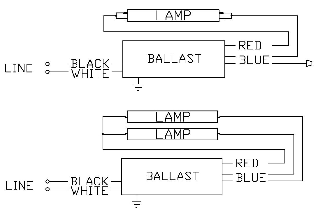 Ge Ballast Wiring Diagram For Sings Diagrams Philips Advance Cross Reference Emergency Floreceenttballast Led Electronic