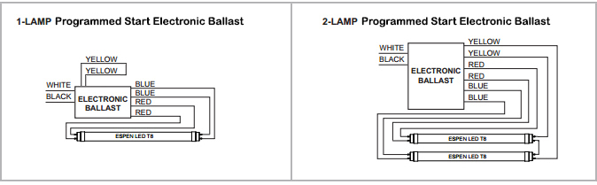 Programmed Start Ballast Wiring Diagram
